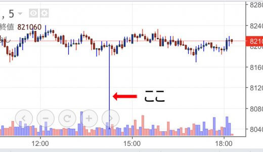 取引所ZAIFでビットコイン大暴落発生。恐るべし!
